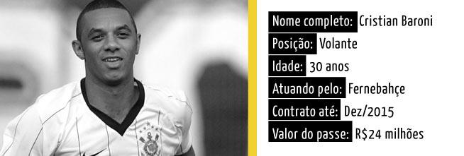 Cristian pode voltar ao Corinthians