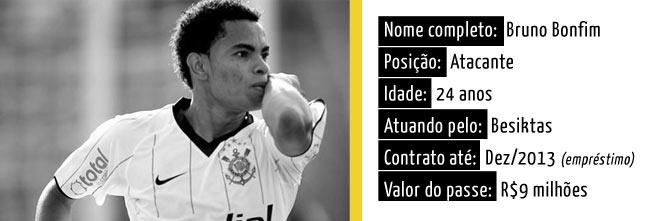 Dentinho pode voltar ao Corinthians
