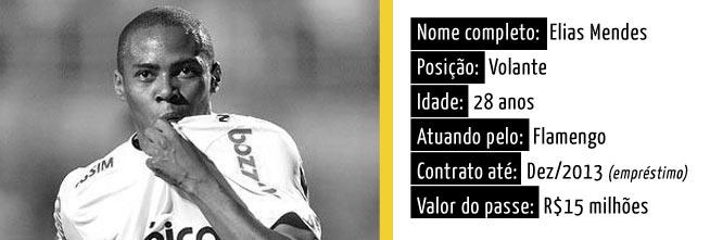 Elias pode voltar ao Corinthians