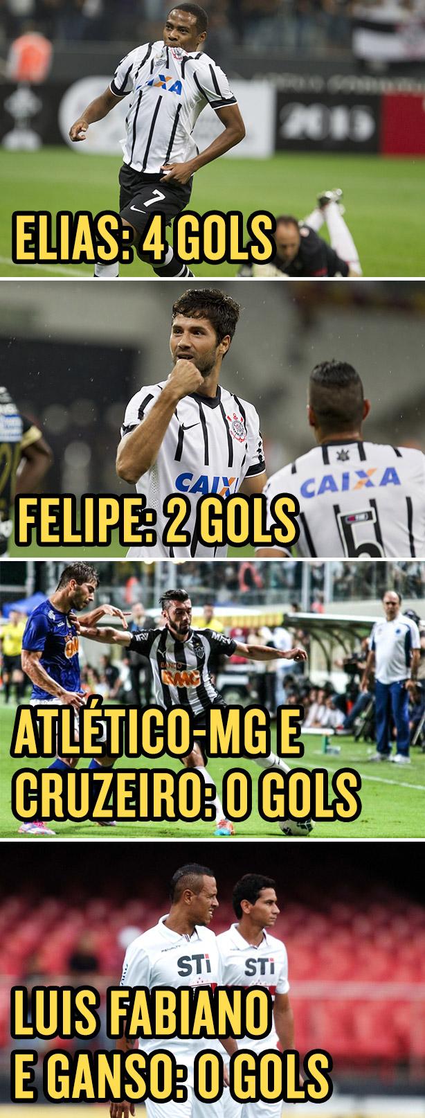 Artilharia da Libertadores da Am�rica