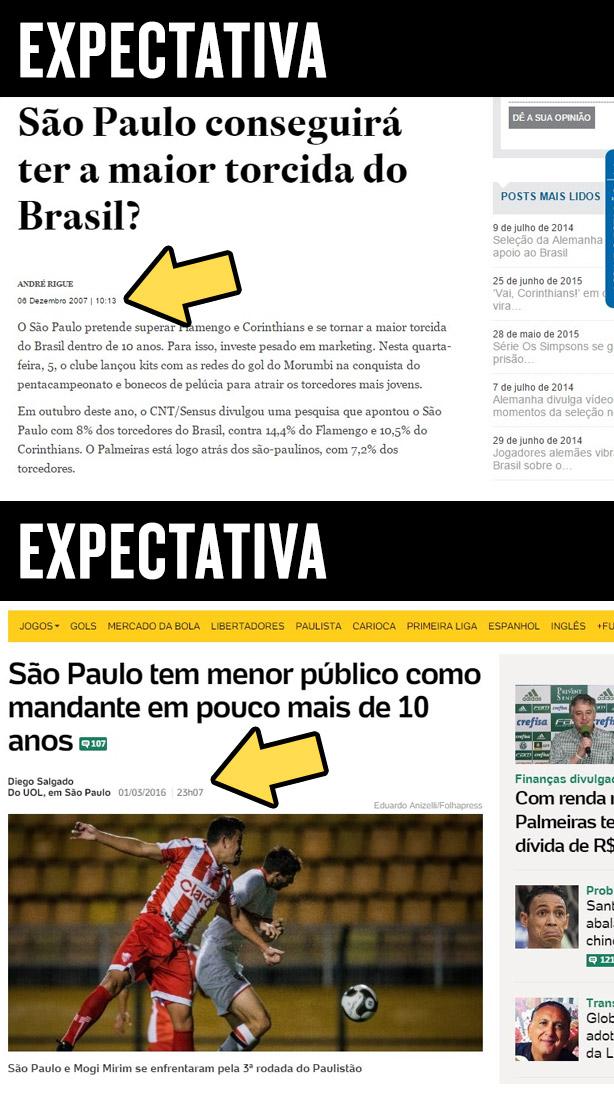 Torcida do São Paulo - Expectativa x Realidade