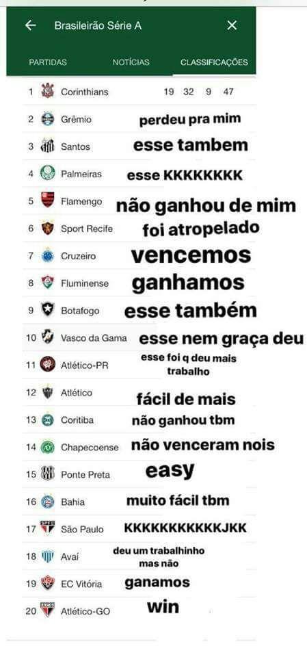Nova Tabela Do Campeonato Brasileiro Atualizada