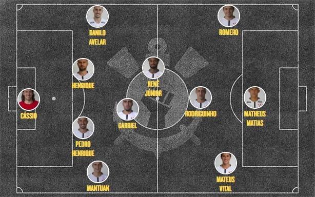 Provável escalação Corinthians x Cruzeiro amistoso c1f555b2549f4